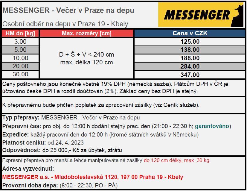 Ceník Messenger